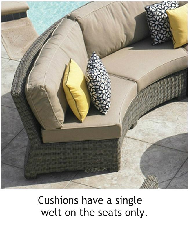 used sofas sale sydney